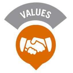 Values - Metrochem
